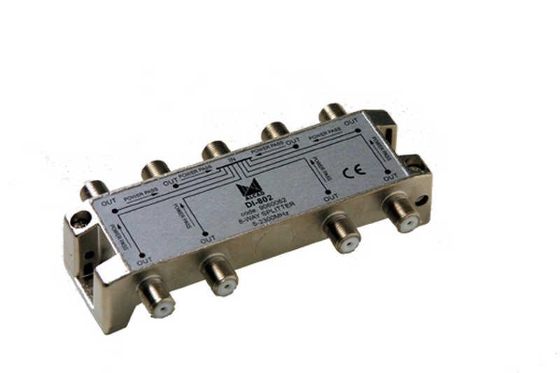 ALCAD DI-802 jaotin kahdeksaan