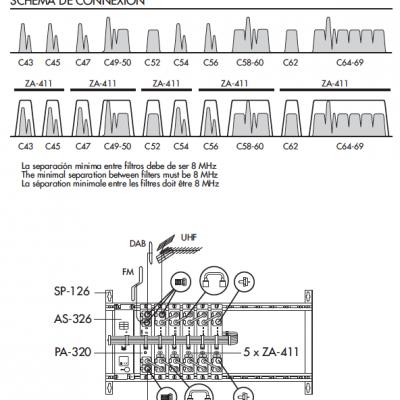ZA-411 esimerkkikokoonpano